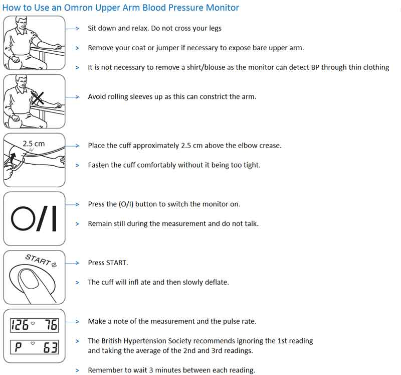 Omron how to use